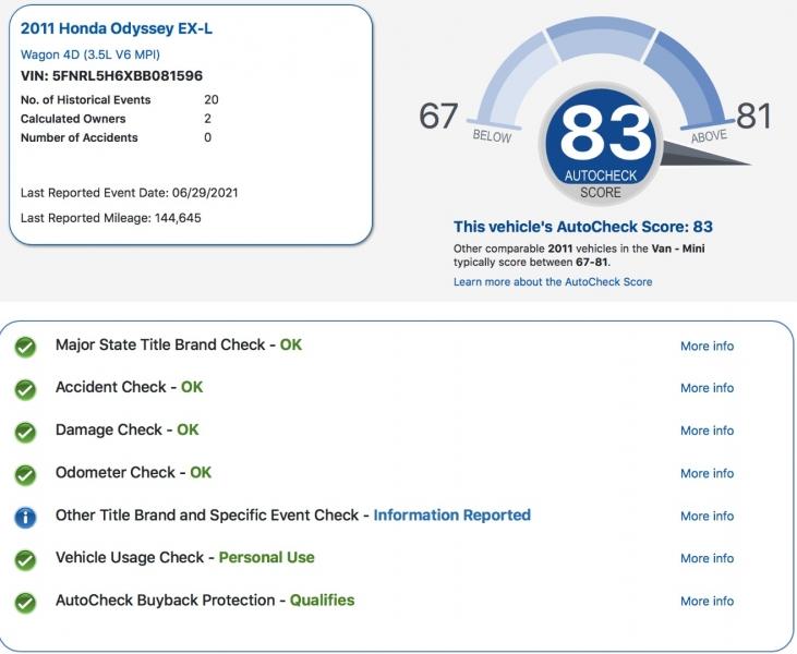 Honda Odyssey 2011 price $9,999