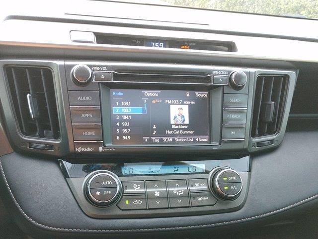 Toyota RAV4 2015 price $20,650