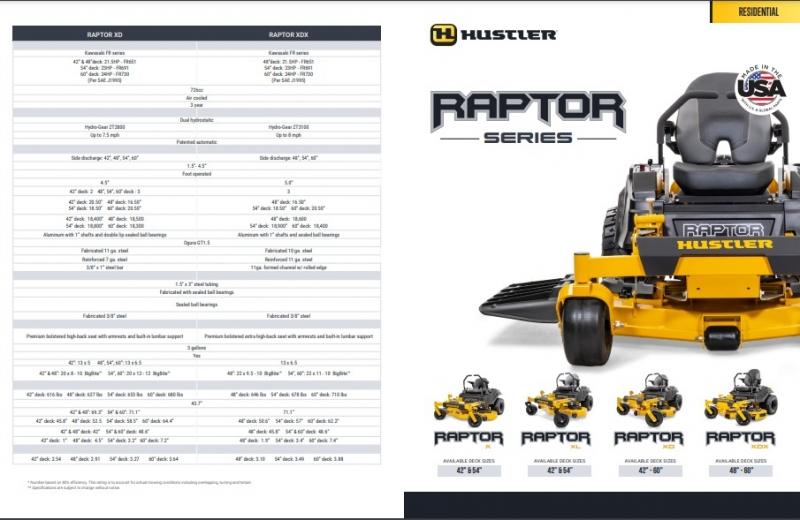 HUSLTER TURF RAPTOR XD RAPTOR XD 60' 2021 price $4,995