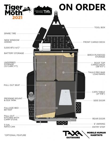 Taxa Tiger Moth Overland Edition 2022 price Call Us