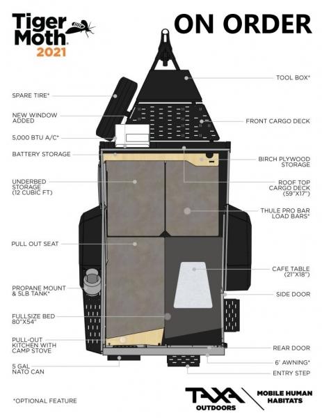 Taxa Tiger Moth Standard Edition 2022 price Call Us