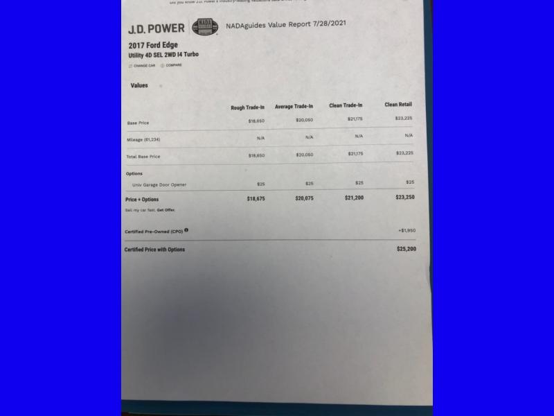 Ford Edge 2017 price $21,888