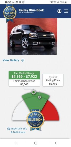 CHEVROLET TRAILBLAZER 2006 price $4,000