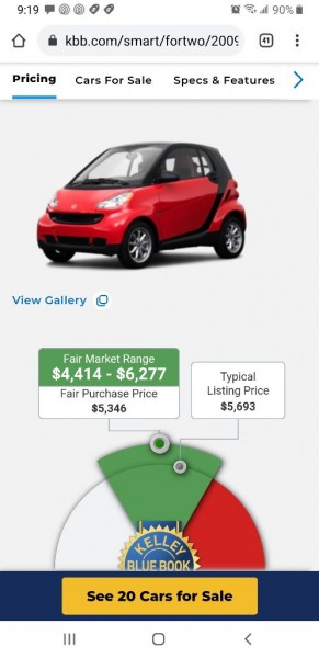 SMART FORTWO 2009 price $4,500
