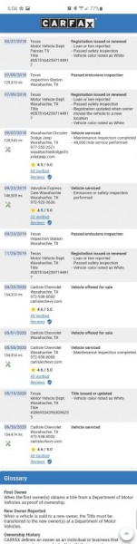 DODGE RAM 1500 2011 price $11,049
