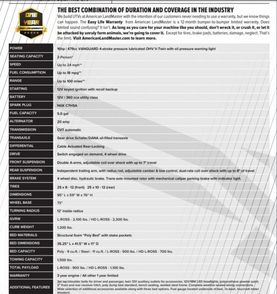 AMERICAN LANDMASTER L5W 4X4 59 TRACK-WIDTH 2021 price $9,999