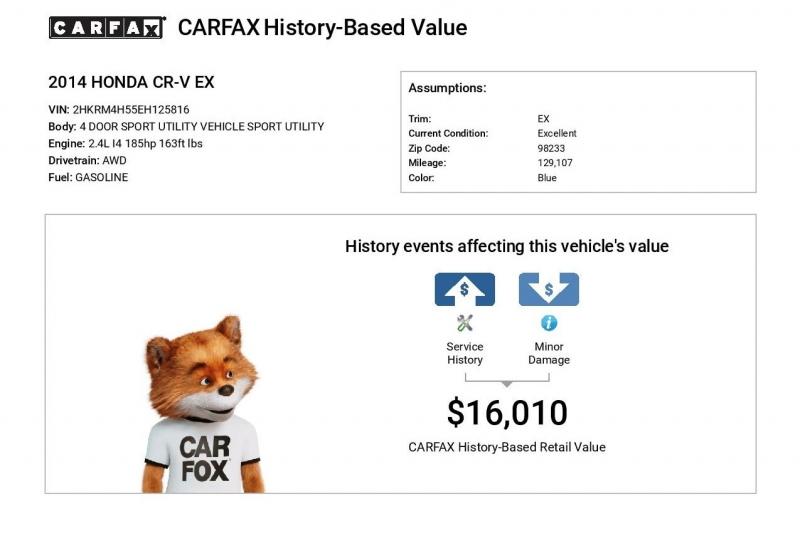 Honda CR-V 2014 price $14,873