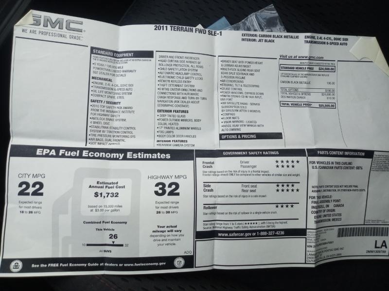 GMC TERRAIN 2011 price $7,595