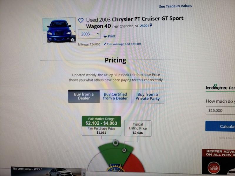 CHRYSLER PT CRUISER 2003 price Call for Pricing.