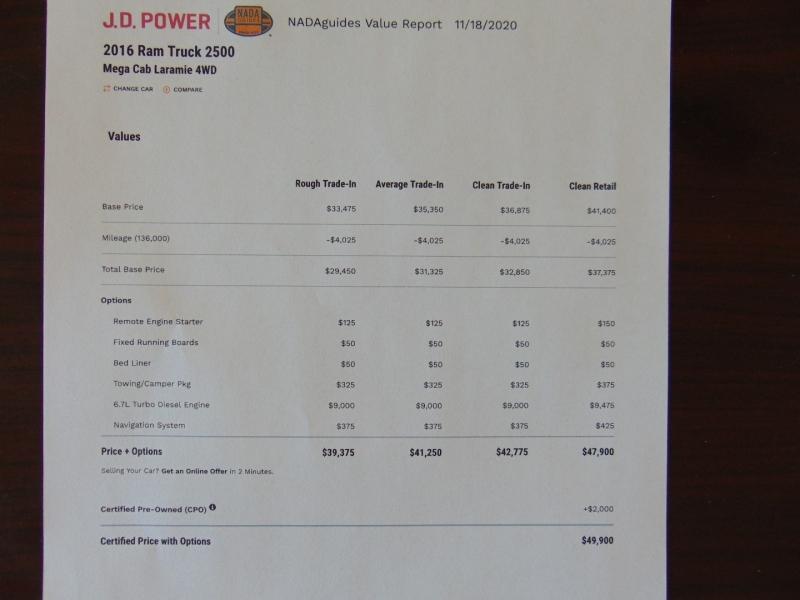 RAM 2500 2016 price $44,495