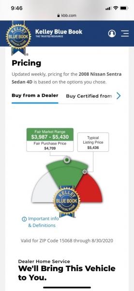 NISSAN SENTRA 2008 price $4,495