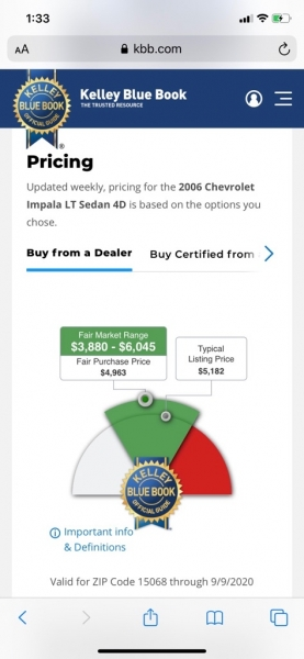 CHEVROLET IMPALA 2006 price $4,295