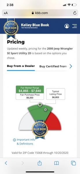 JEEP WRANGLER / TJ 2000 price $5,995