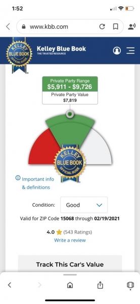 GMC ACADIA 2011 price $7,800