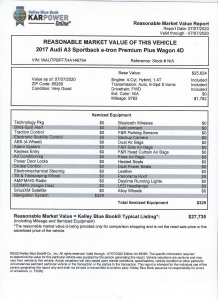 Audi A3 Sportback e-tron 2017 price $26,200