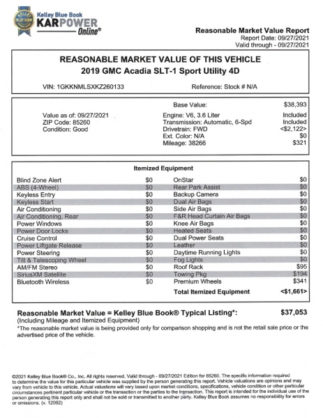 GMC Acadia 2019 price $35,900