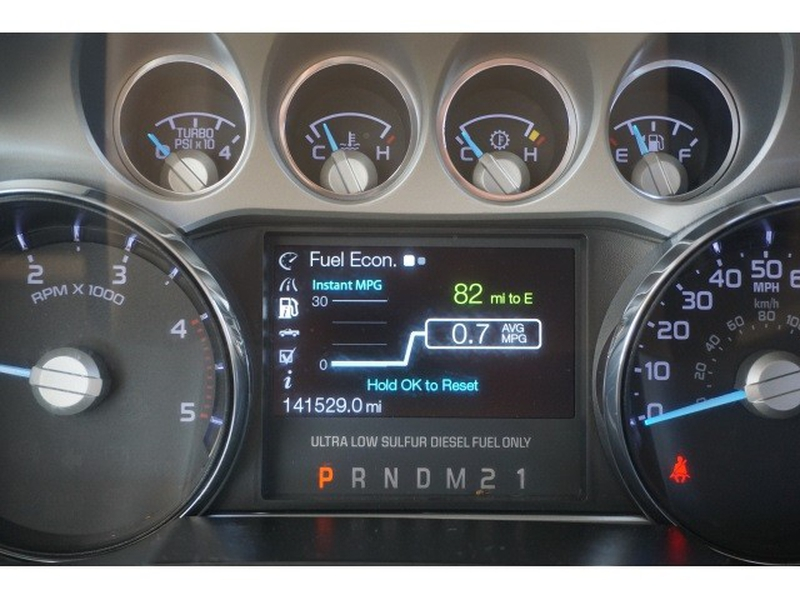 Ford F-250SD 2015 price $39,222